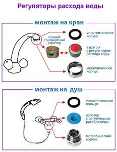 Монтаж Регуляторов расхода воды