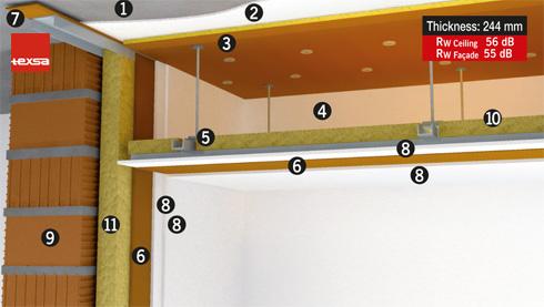 Звукоизоляция Тексаунд для потолков, фасадов и фронтонов