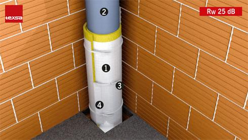 Звукоизоляция Тексаундом воздуховодов и дренажных труб