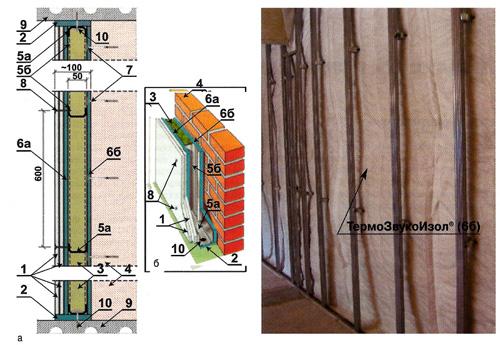 Термозвукоизол для звукоизоляции стен
