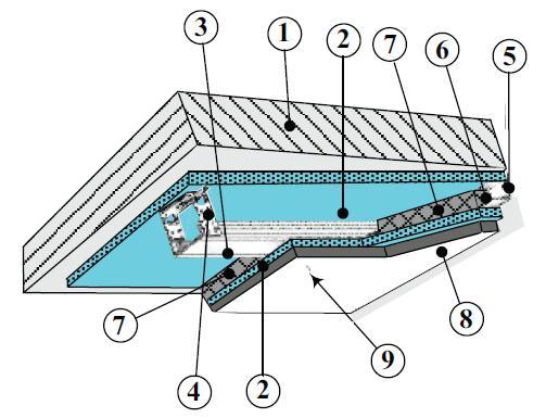 Звукоизоляция потолка ТермоЗвукоИзолом (схема)