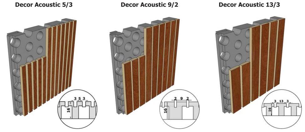Виды перфорации Decor Acoustic