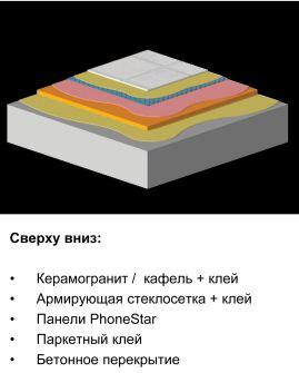 Phonestar - монтаж плитки и керамогранита