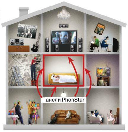 Шумоизоляция квартиры панелями Phonestar триплекс
