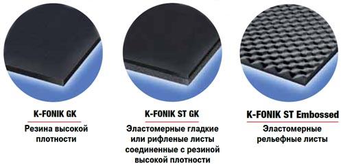 K-Fonik акустическая звукоизоляция K-FLEX