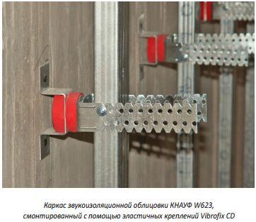 монтаж стеновых звукоизоляционных креплений виброфикс